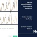 Nuevos Modelos en Funciones Predictivas y Extensión de Eje de Tiempo en Tableau 2020.4